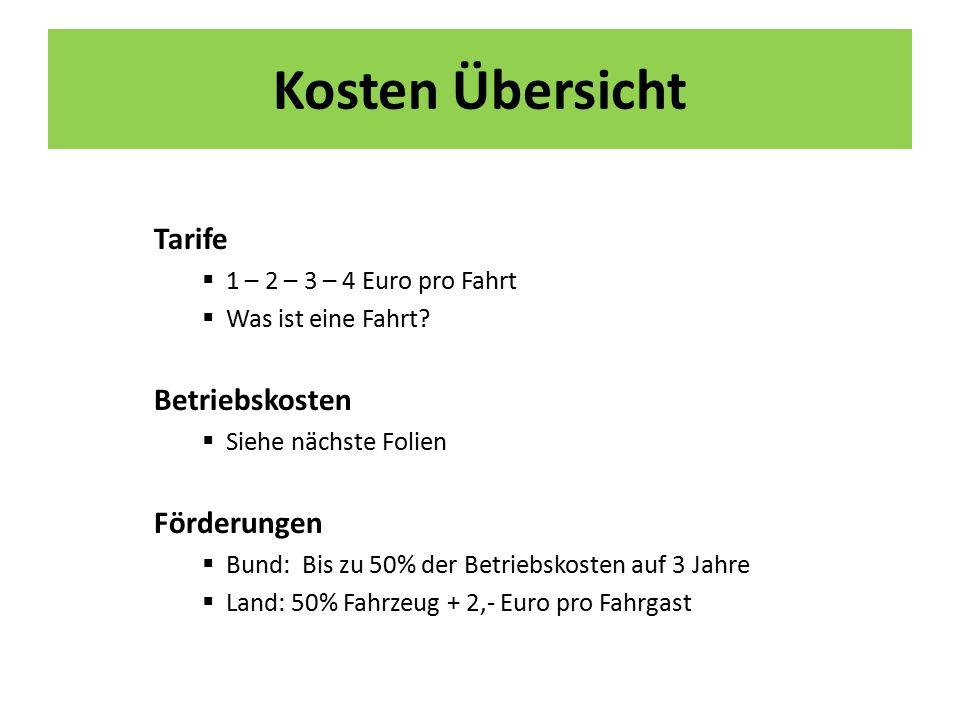 Kosten Übersicht Tarife  1 – 2 – 3 – 4 Euro pro Fahrt  Was ist eine Fahrt.