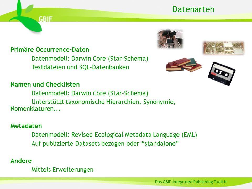 Datenarten Das GBIF Integrated Publishing Toolkit Primäre Occurrence-Daten Datenmodell: Darwin Core (Star-Schema) Textdateien und SQL-Datenbanken Namen und Checklisten Datenmodell: Darwin Core (Star-Schema) Unterstützt taxonomische Hierarchien, Synonymie, Nomenklaturen...
