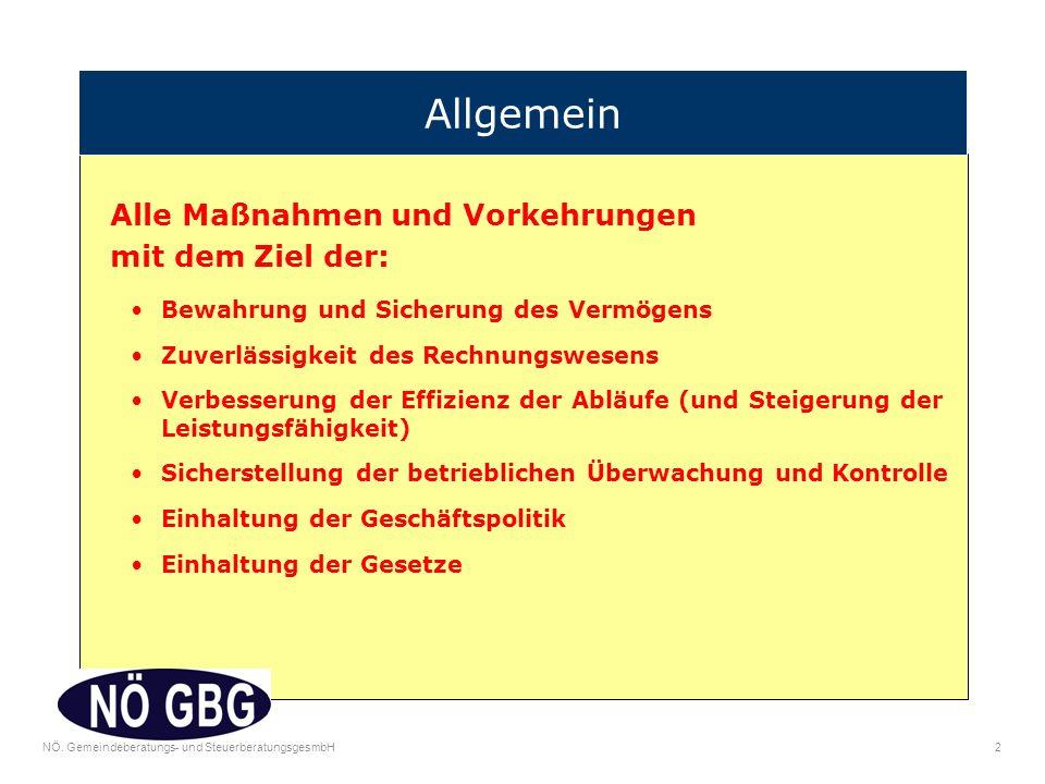 NÖ. Gemeindeberatungs- und SteuerberatungsgesmbH2 Alle Maßnahmen und Vorkehrungen mit dem Ziel der: Bewahrung und Sicherung des Vermögens Zuverlässigk