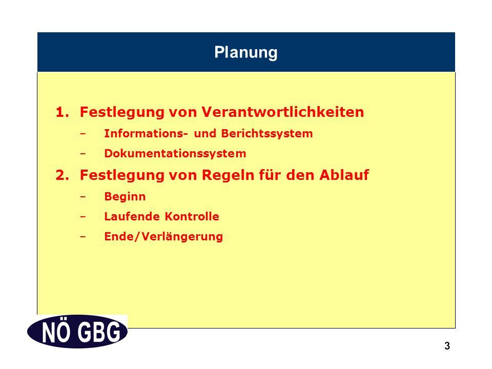 3 Planung 1.Festlegung von Verantwortlichkeiten –Informations- und Berichtssystem –Dokumentationssystem 2.Festlegung von Regeln für den Ablauf –Beginn –Laufende Kontrolle –Ende/Verlängerung