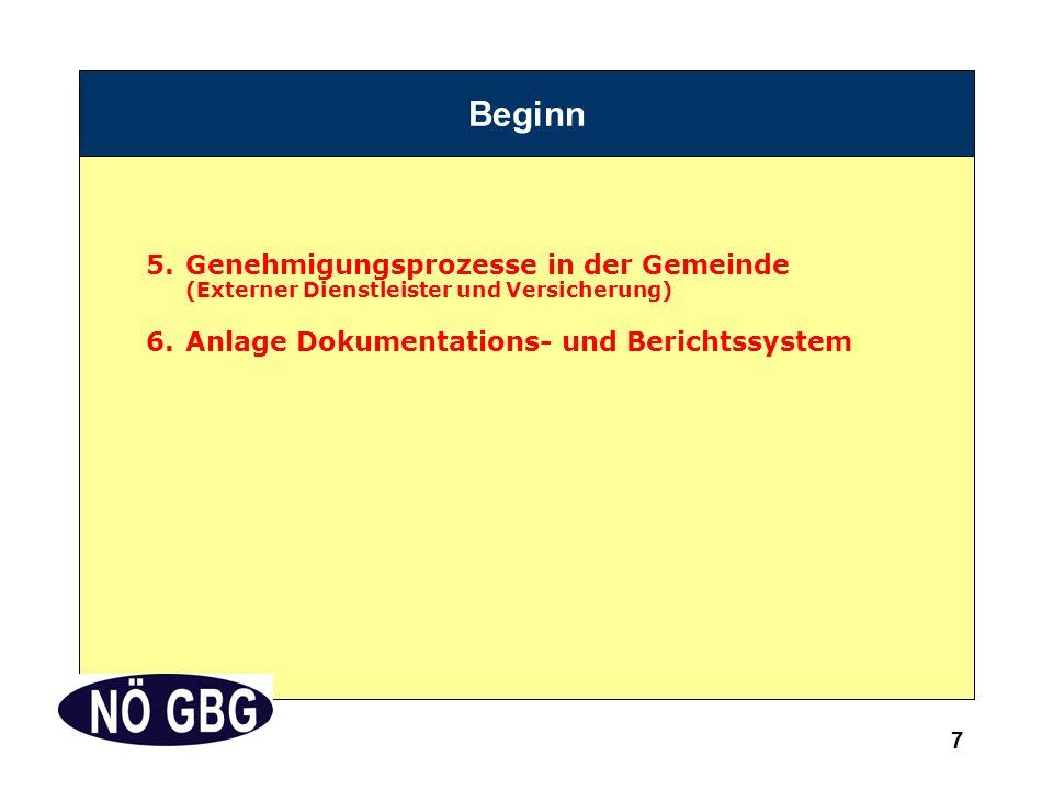 7 Beginn 5.Genehmigungsprozesse in der Gemeinde (Externer Dienstleister und Versicherung) 6.Anlage Dokumentations- und Berichtssystem