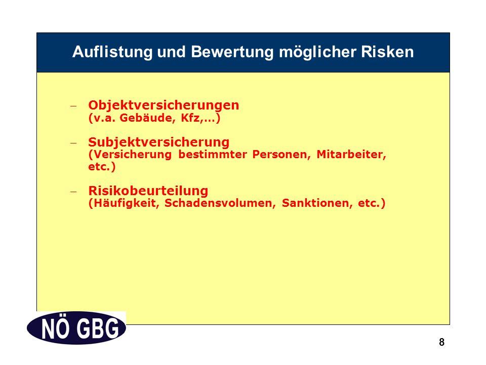 8 Auflistung und Bewertung möglicher Risken Objektversicherungen (v.a.