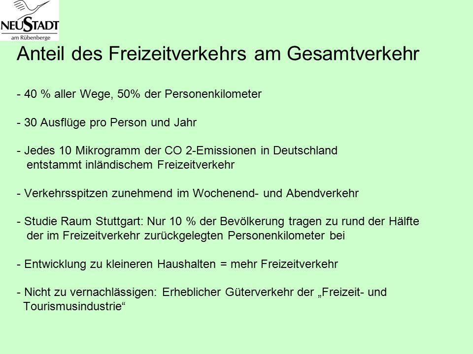 """Anteil des Freizeitverkehrs am Gesamtverkehr - 40 % aller Wege, 50% der Personenkilometer - 30 Ausflüge pro Person und Jahr - Jedes 10 Mikrogramm der CO 2-Emissionen in Deutschland entstammt inländischem Freizeitverkehr - Verkehrsspitzen zunehmend im Wochenend- und Abendverkehr - Studie Raum Stuttgart: Nur 10 % der Bevölkerung tragen zu rund der Hälfte der im Freizeitverkehr zurückgelegten Personenkilometer bei - Entwicklung zu kleineren Haushalten = mehr Freizeitverkehr - Nicht zu vernachlässigen: Erheblicher Güterverkehr der """"Freizeit- und Tourismusindustrie"""