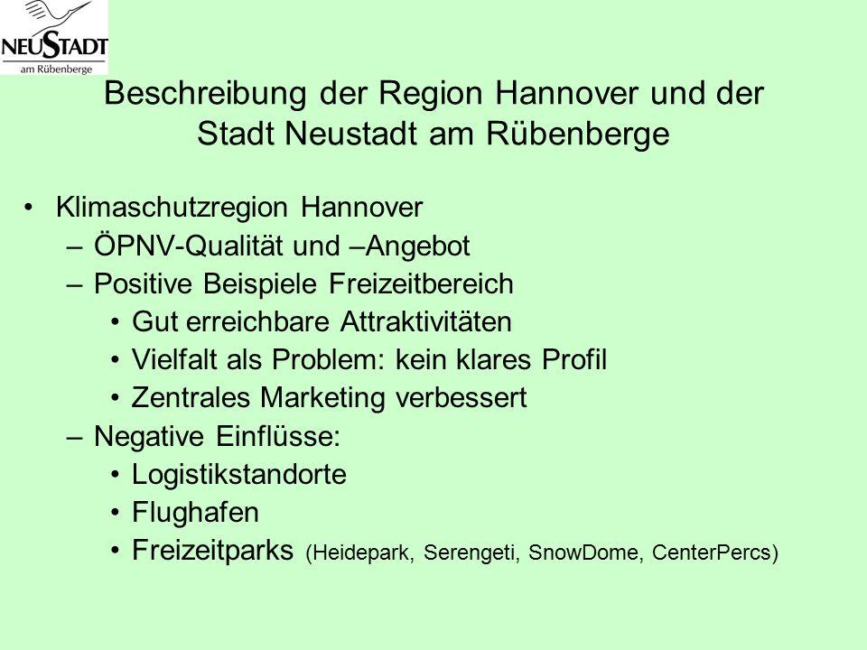 Beschreibung der Region Hannover und der Stadt Neustadt am Rübenberge Klimaschutzregion Hannover –ÖPNV-Qualität und –Angebot –Positive Beispiele Freiz