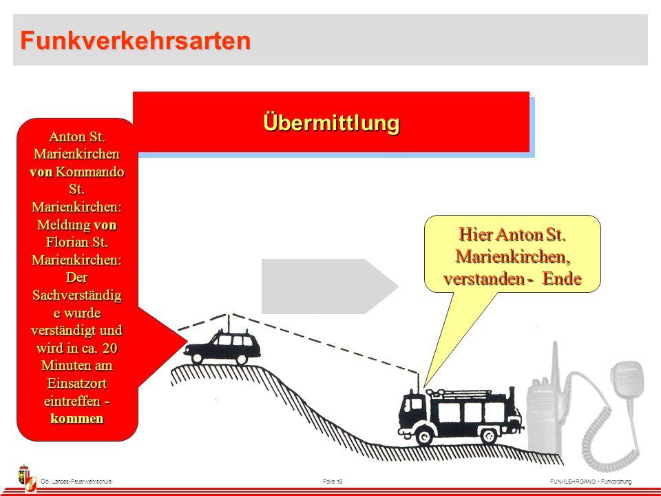Oö. Landes-FeuerwehrschuleFolie 16FUNKLEHRGANG - Funkordnung Anton St.