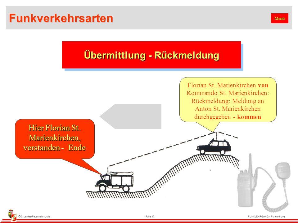 Oö. Landes-FeuerwehrschuleFolie 17FUNKLEHRGANG - Funkordnung Florian St.