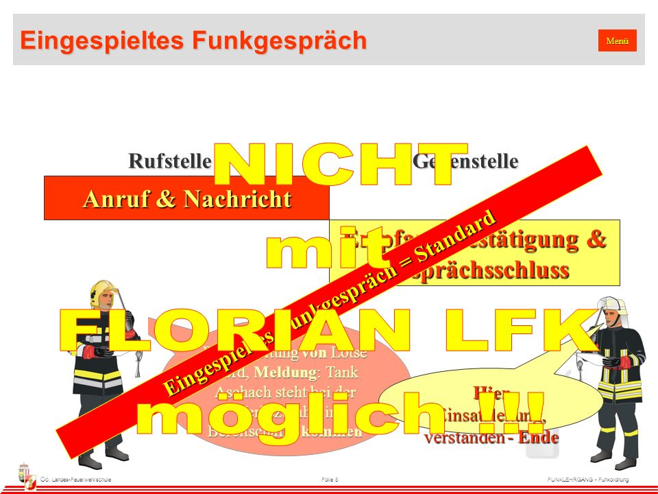 Oö. Landes-FeuerwehrschuleFolie 5FUNKLEHRGANG - Funkordnung Einsatzleitung von Lotse Nord, Meldung: Tank Aschach steht bei der Werkszufahrt in Bereits