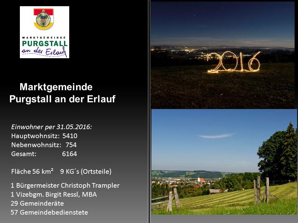Marktgemeinde Purgstall an der Erlauf Einwohner per 31.05.2016: Hauptwohnsitz: 5410 Nebenwohnsitz: 754 Gesamt: 6164 Fläche 56 km² 9 KG´s (Ortsteile) 1 Bürgermeister Christoph Trampler 1 Vizebgm.