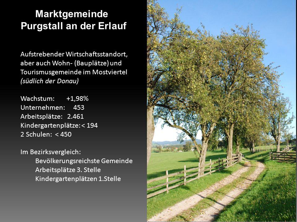 Marktgemeinde Purgstall an der Erlauf Aufstrebender Wirtschaftsstandort, aber auch Wohn- (Bauplätze) und Tourismusgemeinde im Mostviertel (südlich der Donau) Wachstum: +1,98% Unternehmen: 453 Arbeitsplätze: 2.461 Kindergartenplätze: < 194 2 Schulen: < 450 Im Bezirksvergleich: Bevölkerungsreichste Gemeinde Arbeitsplätze 3.