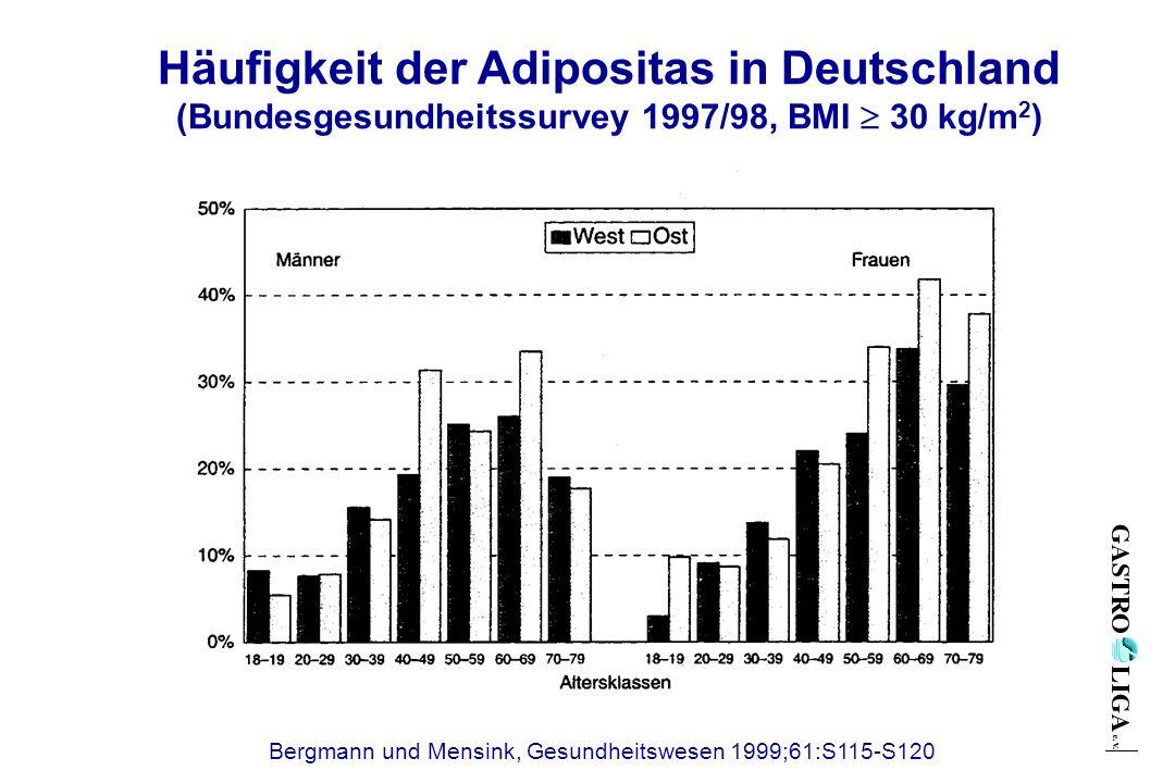 Häufigkeit der Adipositas in Deutschland (Bundesgesundheitssurvey 1997/98, BMI  30 kg/m 2 ) Bergmann und Mensink, Gesundheitswesen 1999;61:S115-S120