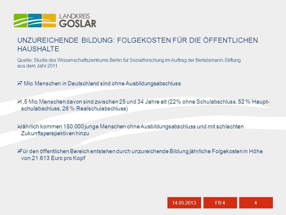 UNZUREICHENDE BILDUNG: FOLGEKOSTEN FÜR DIE ÖFFENTLICHEN HAUSHALTE 14.05.20135 FB 4 Folgekosten im Landkreis Goslar Im Jahr 2011 haben im Landkreis Goslar 36 Schulabgänger/-innen die allgemein bildenden Schulen ohne Hauptschulabschluss verlassen 778.068 Euro jährlich * Hinzu kommen 161 Schüler/-innen, die im Jahr 2011 die berufsbildenden Schulen ohne Schulabschluss verlassen haben