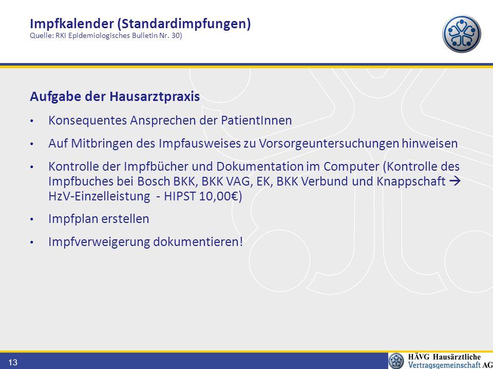 13 Impfkalender (Standardimpfungen) Quelle: RKI Epidemiologisches Bulletin Nr.
