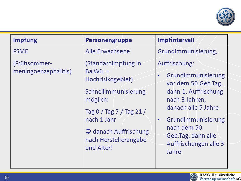 19 ImpfungPersonengruppeImpfintervall FSME (Frühsommer- meningoenzephalitis) Alle Erwachsene (Standardimpfung in Ba.Wü. = Hochrisikogebiet) Schnellimm