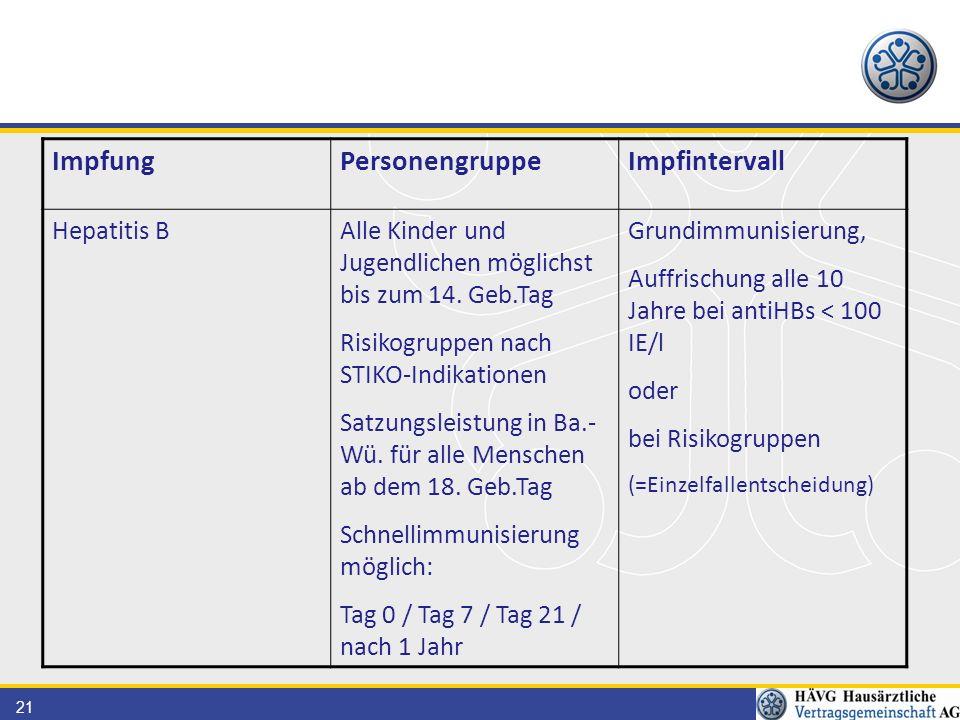 21 ImpfungPersonengruppeImpfintervall Hepatitis BAlle Kinder und Jugendlichen möglichst bis zum 14.