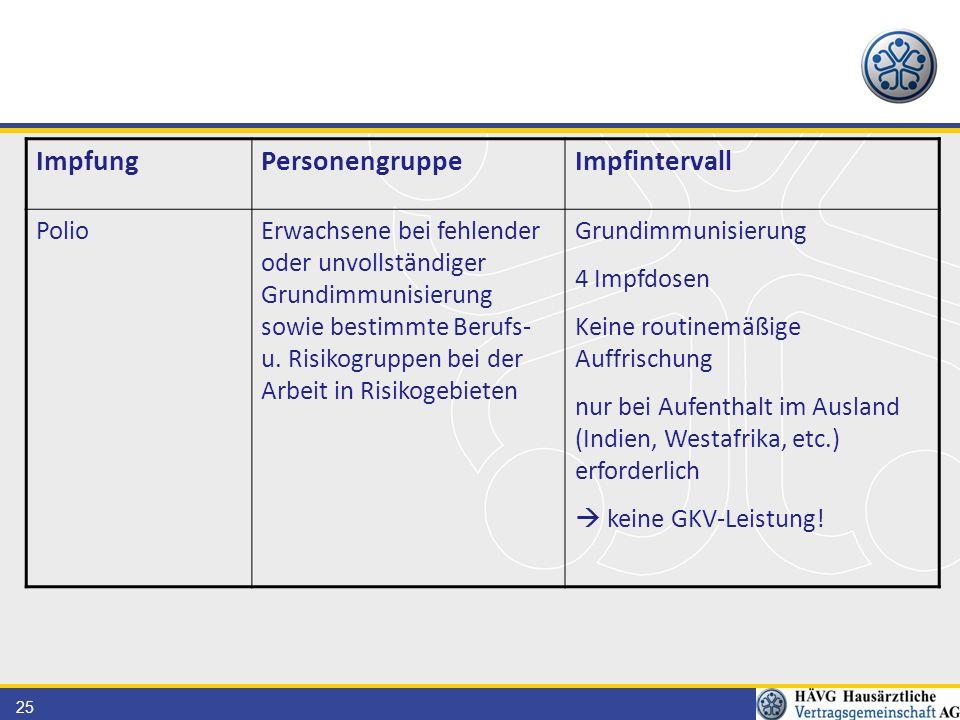 25 ImpfungPersonengruppeImpfintervall PolioErwachsene bei fehlender oder unvollständiger Grundimmunisierung sowie bestimmte Berufs- u. Risikogruppen b