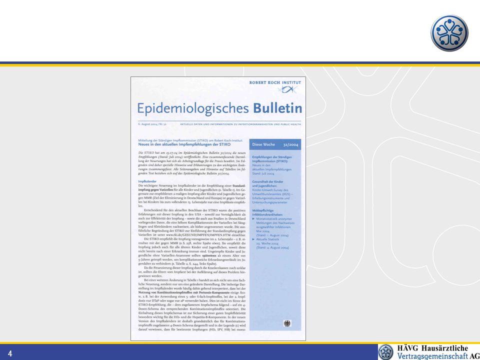 15 Impfkalender (Standardimpfungen) Quelle: RKI Epidemiologisches Bulletin Nr. 30)
