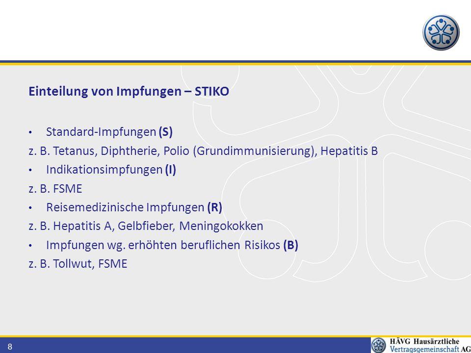 8 Einteilung von Impfungen – STIKO Standard-Impfungen (S) z. B. Tetanus, Diphtherie, Polio (Grundimmunisierung), Hepatitis B Indikationsimpfungen (I)