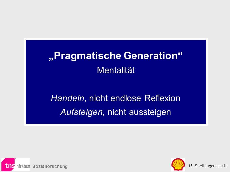 """15. Shell Jugendstudie Sozialforschung """"Pragmatische Generation"""" Mentalität Handeln, nicht endlose Reflexion Aufsteigen, nicht aussteigen"""