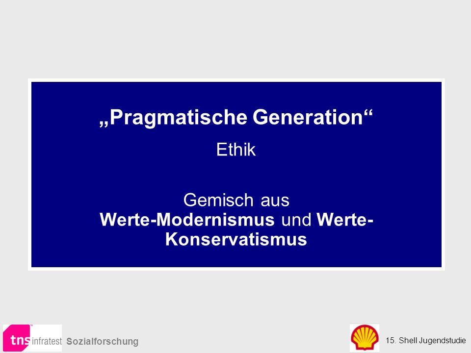 """15. Shell Jugendstudie Sozialforschung """"Pragmatische Generation"""" Ethik Gemisch aus Werte-Modernismus und Werte- Konservatismus"""