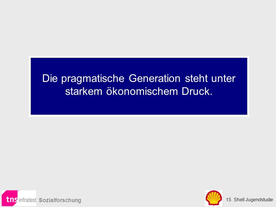 15. Shell Jugendstudie Sozialforschung Die pragmatische Generation steht unter starkem ökonomischem Druck.
