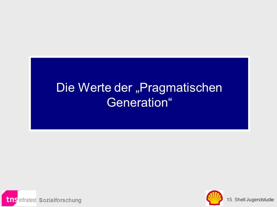 """15. Shell Jugendstudie Sozialforschung Die Werte der """"Pragmatischen Generation"""