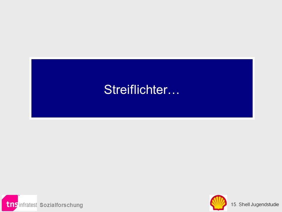 """15.Shell Jugendstudie Sozialforschung Grafik 1 Zeitgeist der Jugend: Was ist """"in , was ist """"out ."""