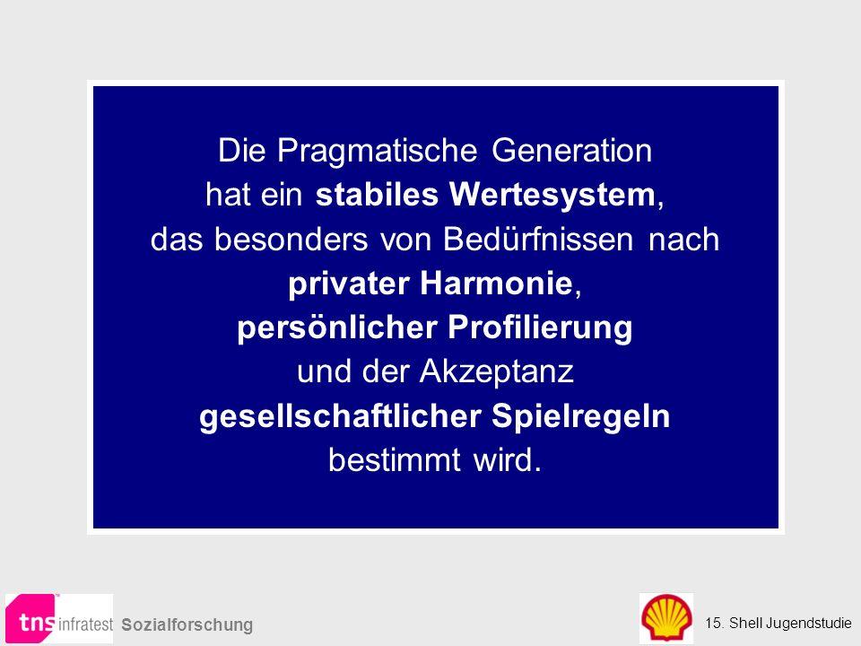 15. Shell Jugendstudie Sozialforschung Die Pragmatische Generation hat ein stabiles Wertesystem, das besonders von Bedürfnissen nach privater Harmonie