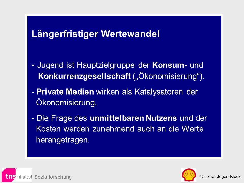 """15. Shell Jugendstudie Sozialforschung Längerfristiger Wertewandel - Jugend ist Hauptzielgruppe der Konsum- und Konkurrenzgesellschaft (""""Ökonomisierun"""