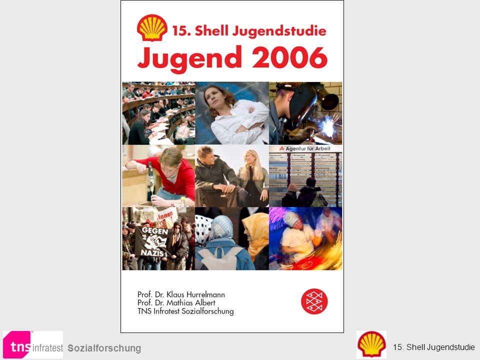 15. Shell Jugendstudie Sozialforschung Jugendgenerationen als Trendsetter
