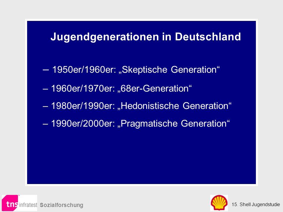 "15. Shell Jugendstudie Sozialforschung Jugendgenerationen in Deutschland – 1950er/1960er: ""Skeptische Generation"" – 1960er/1970er: ""68er-Generation"" –"