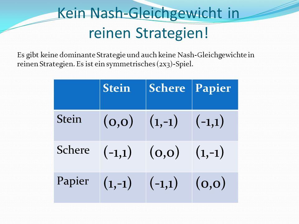 Kein Nash-Gleichgewicht in reinen Strategien.