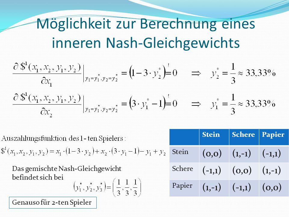 Möglichkeit zur Berechnung eines inneren Nash-Gleichgewichts SteinScherePapier Stein (0,0)(1,-1)(-1,1) Schere (-1,1)(0,0)(1,-1) Papier (1,-1)(-1,1)(0,0) Das gemischte Nash-Gleichgewicht befindet sich bei Genauso für 2-ten Spieler
