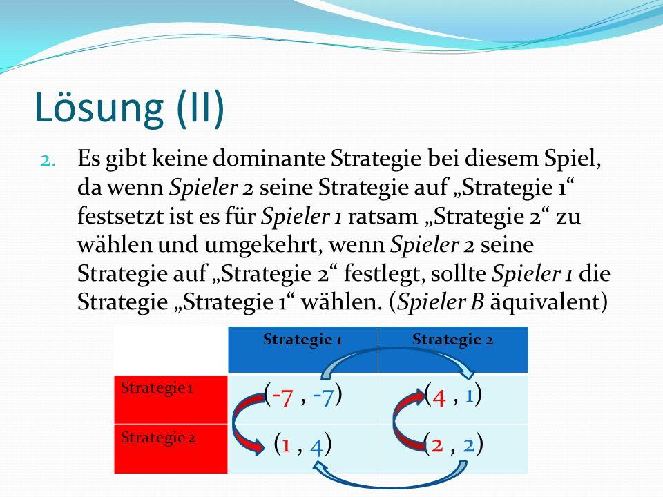 Symmetriebedingung der Auszahlungsmatrizen Spieler 2 wählt Strategie 1 Spieler 2 wählt Strategie 2 Spieler 1 wählt Strategie 1 Spieler 1 wählt Strategie 2 Auszahlungsmatrix des ersten Spielers: Auszahlungsmatrix des zweiten Spielers: Symmetriebedingung: Transponierte Matrix