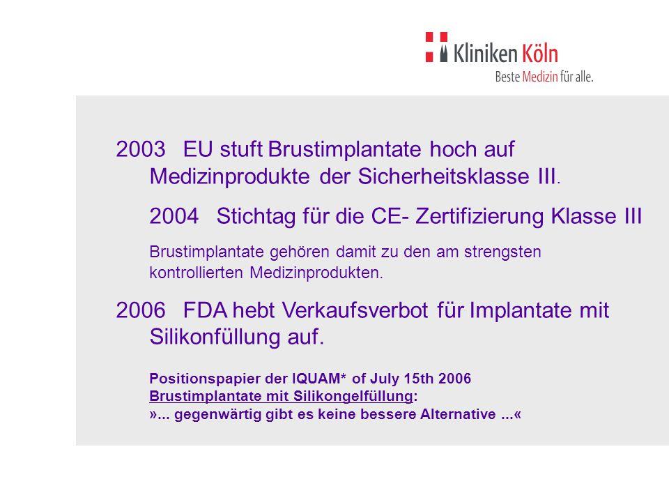 2003EU stuft Brustimplantate hoch auf Medizinprodukte der Sicherheitsklasse III. 2004Stichtag für die CE- Zertifizierung Klasse III Brustimplantate ge
