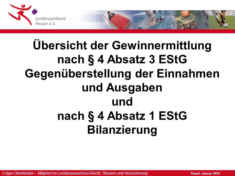 Edgar Oberländer – Mitglied im Landesausschuss Recht, Steuern und Versicherung Stand: Januar 2015 Übersicht der Gewinnermittlung nach § 4 Absatz 3 ESt