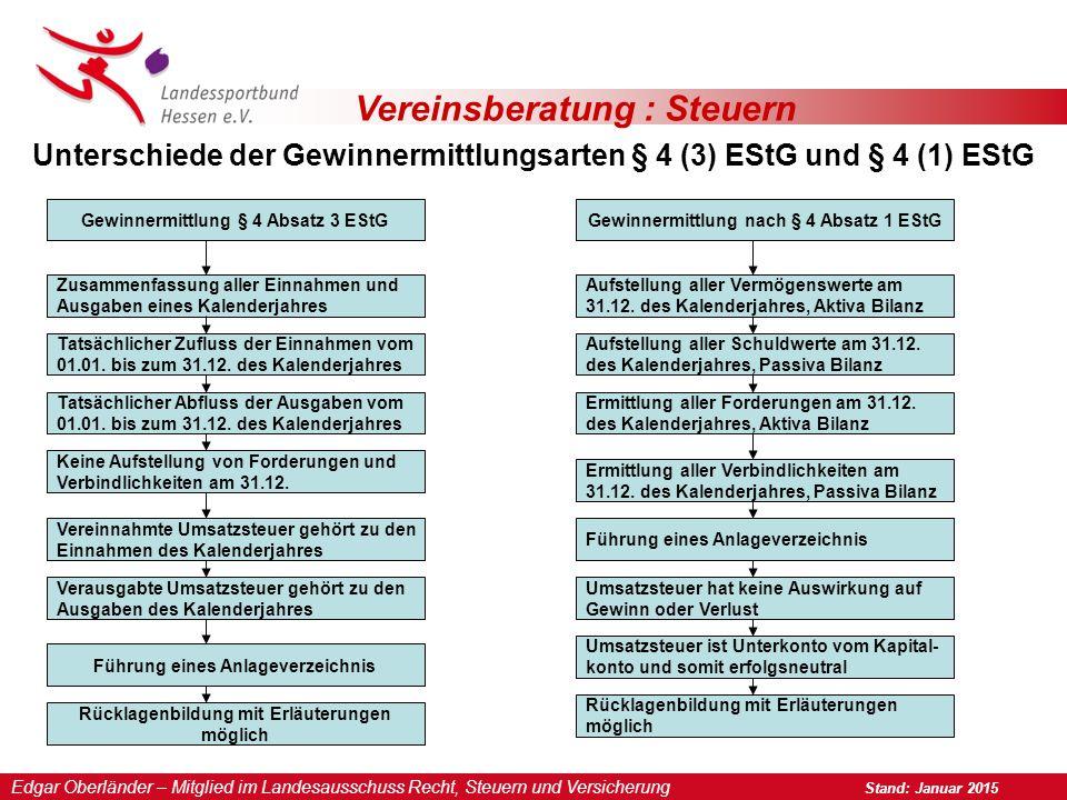 Vereinsberatung : Steuern Unterschiede der Gewinnermittlungsarten § 4 (3) EStG und § 4 (1) EStG Gewinnermittlung § 4 Absatz 3 EStG Zusammenfassung all