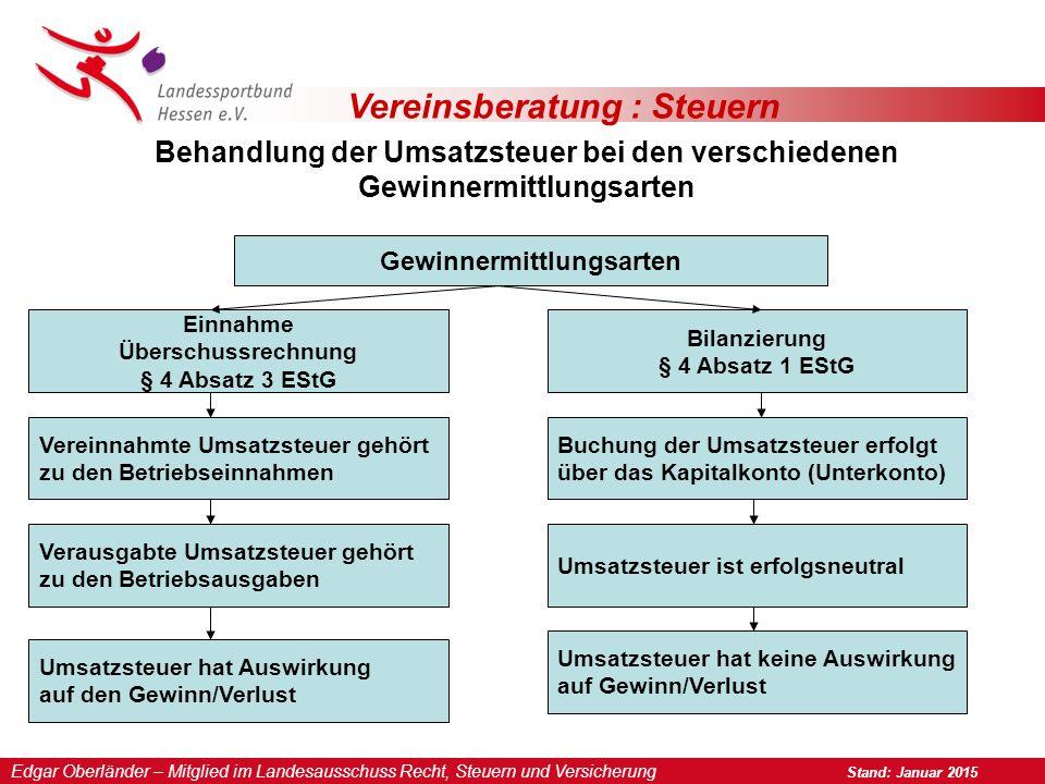 Vereinsberatung : Steuern Behandlung der Umsatzsteuer bei den verschiedenen Gewinnermittlungsarten Gewinnermittlungsarten Einnahme Überschussrechnung