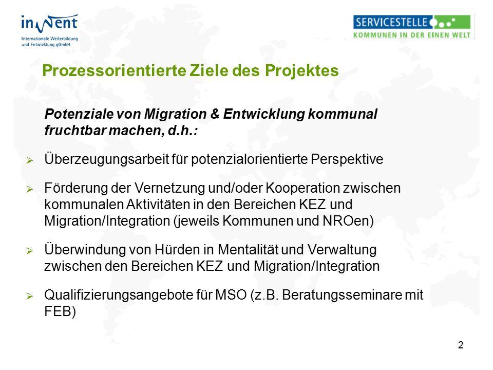 2 Prozessorientierte Ziele des Projektes Potenziale von Migration & Entwicklung kommunal fruchtbar machen, d.h.:  Überzeugungsarbeit für potenzialori