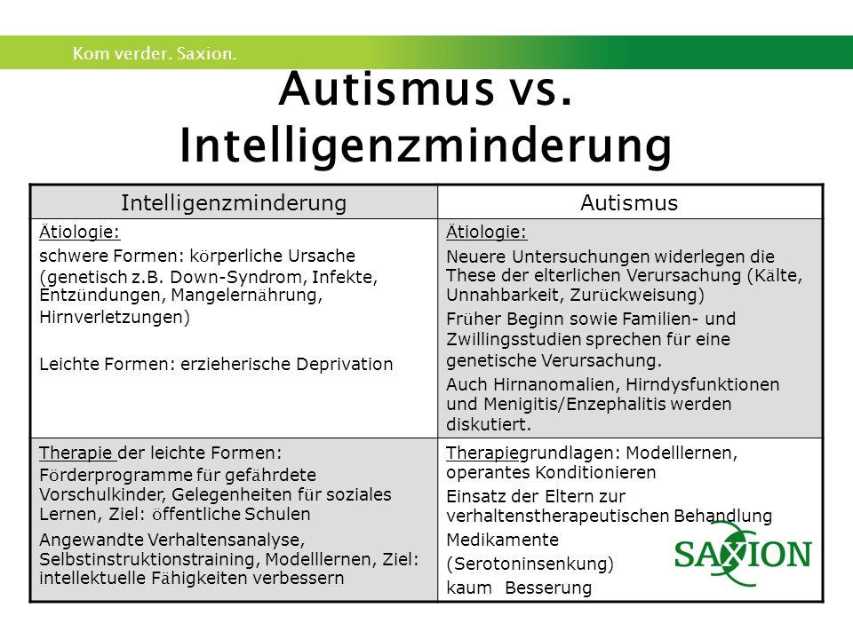 Kom verder. Saxion. Autismus vs. Intelligenzminderung IntelligenzminderungAutismus Ä tiologie: schwere Formen: k ö rperliche Ursache (genetisch z.B. D