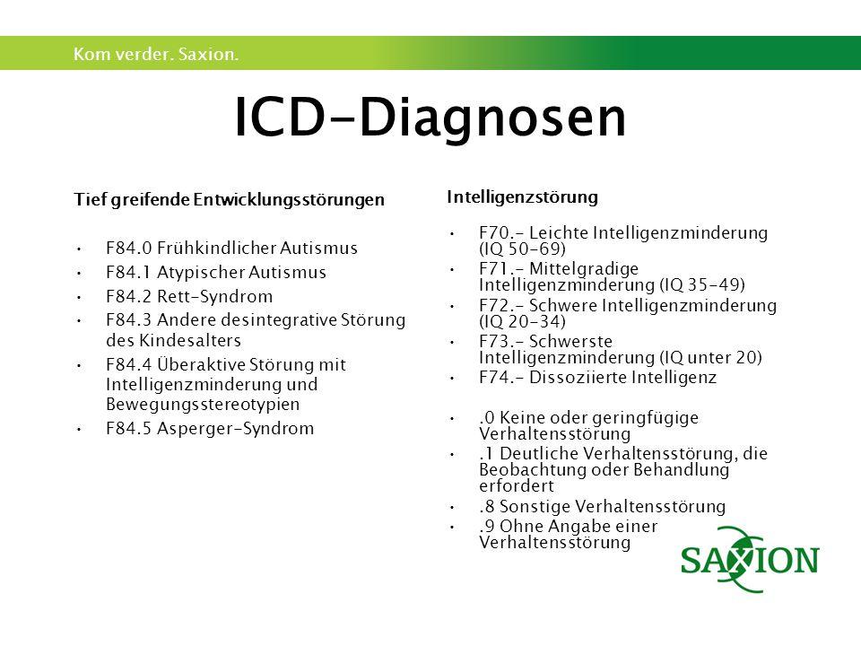 Kom verder. Saxion. ICD-Diagnosen Tief greifende Entwicklungsstörungen F84.0 Frühkindlicher Autismus F84.1 Atypischer Autismus F84.2 Rett-Syndrom F84.