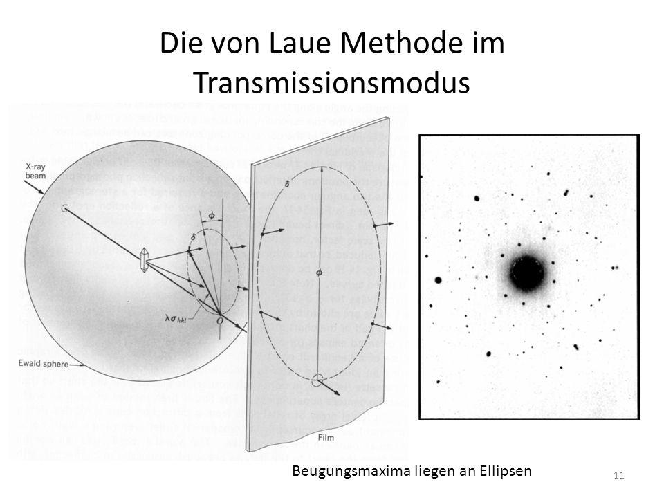 11 Die von Laue Methode im Transmissionsmodus Beugungsmaxima liegen an Ellipsen