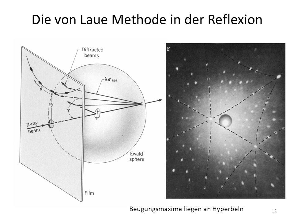 12 Die von Laue Methode in der Reflexion Beugungsmaxima liegen an Hyperbeln