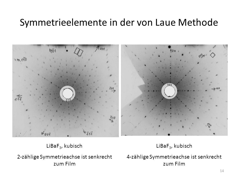 14 Symmetrieelemente in der von Laue Methode LiBaF 3, kubisch 4-zählige Symmetrieachse ist senkrecht zum Film LiBaF 3, kubisch 2-zählige Symmetrieachse ist senkrecht zum Film