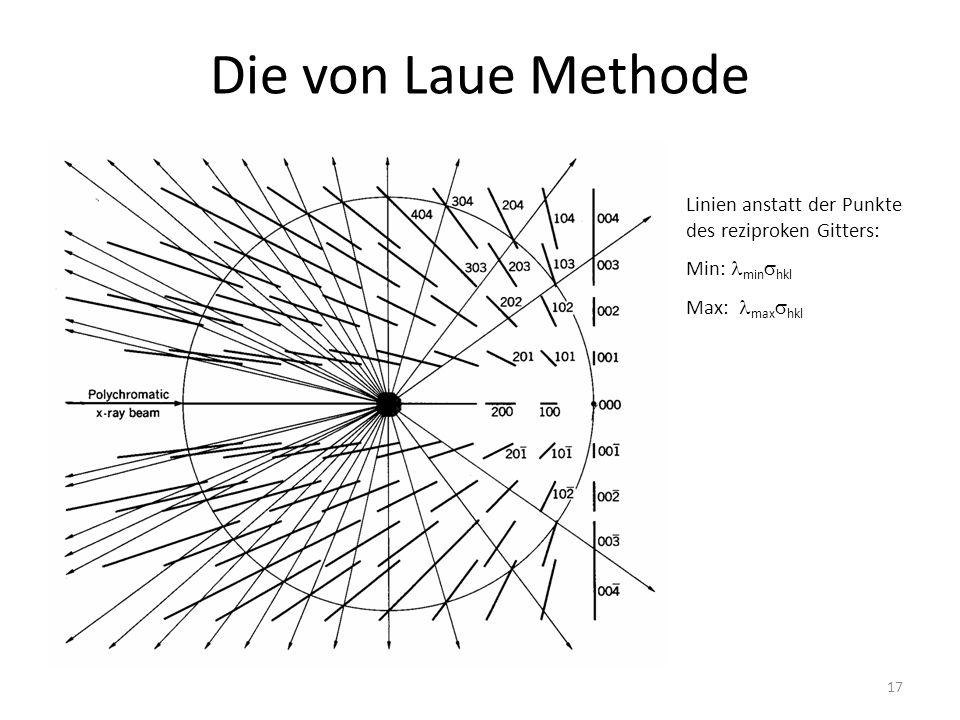 17 Die von Laue Methode Linien anstatt der Punkte des reziproken Gitters: Min: min  hkl Max: max  hkl
