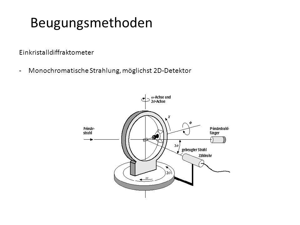 Beugungsmethoden Einkristalldiffraktometer -Monochromatische Strahlung, möglichst 2D-Detektor