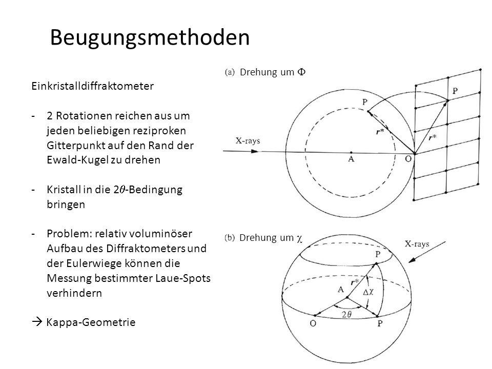Beugungsmethoden Einkristalldiffraktometer -2 Rotationen reichen aus um jeden beliebigen reziproken Gitterpunkt auf den Rand der Ewald-Kugel zu drehen -Kristall in die 2  -Bedingung bringen -Problem: relativ voluminöser Aufbau des Diffraktometers und der Eulerwiege können die Messung bestimmter Laue-Spots verhindern  Kappa-Geometrie Drehung um  Drehung um 