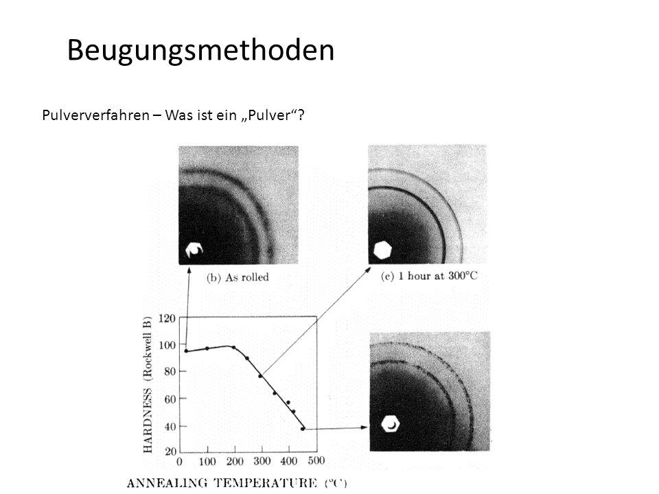 """Beugungsmethoden Pulververfahren – Was ist ein """"Pulver ?"""