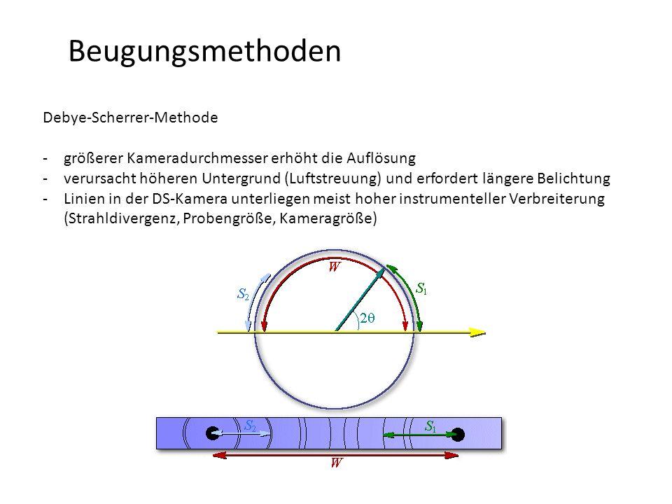 Beugungsmethoden Debye-Scherrer-Methode -größerer Kameradurchmesser erhöht die Auflösung -verursacht höheren Untergrund (Luftstreuung) und erfordert längere Belichtung -Linien in der DS-Kamera unterliegen meist hoher instrumenteller Verbreiterung (Strahldivergenz, Probengröße, Kameragröße)