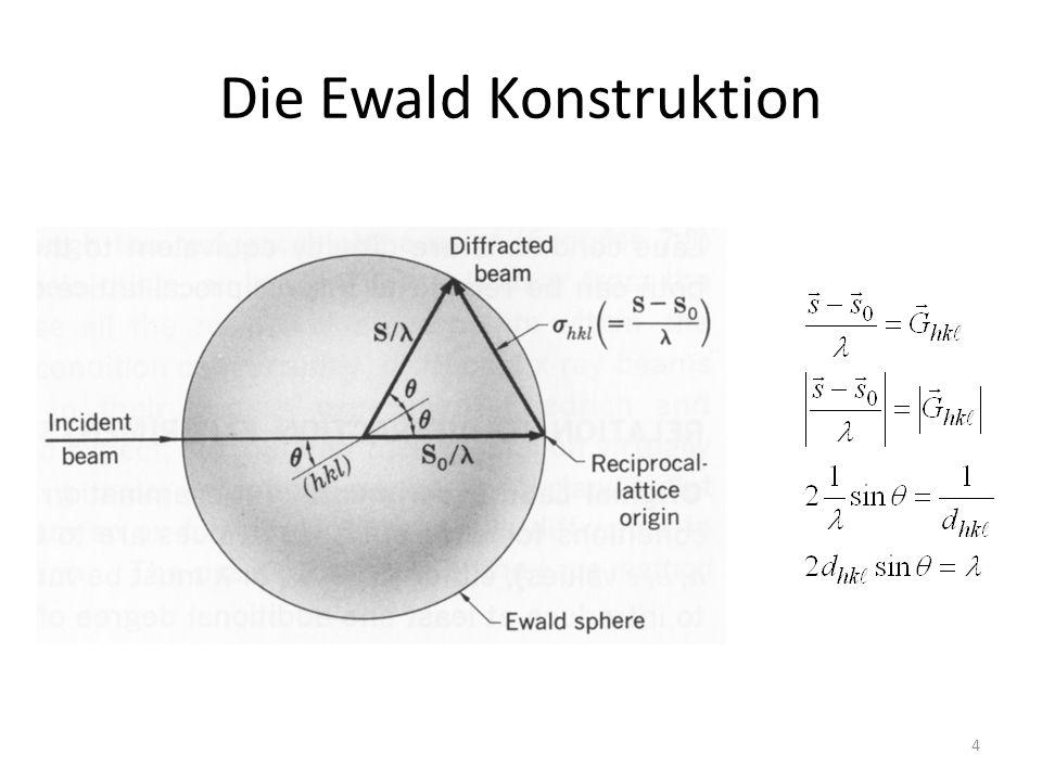 4 Die Ewald Konstruktion