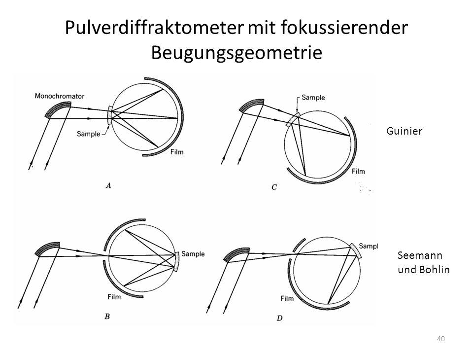 40 Pulverdiffraktometer mit fokussierender Beugungsgeometrie Guinier Seemann und Bohlin
